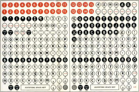 Monotype keyboard arrangement
