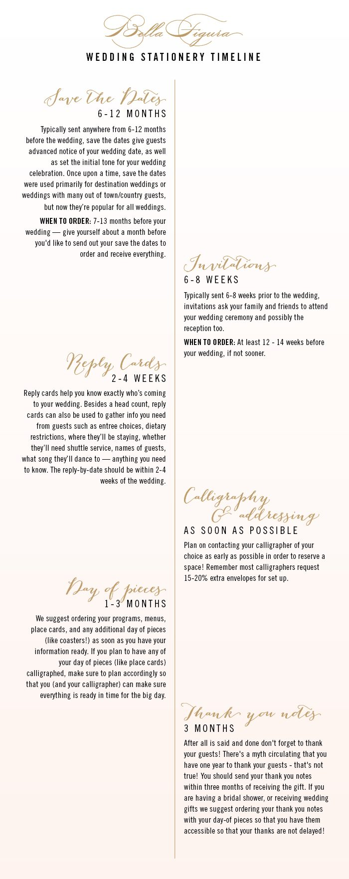 A wedding stationery timeline from Bella Figura shows when to order your wedding invitations, save the dates, and more