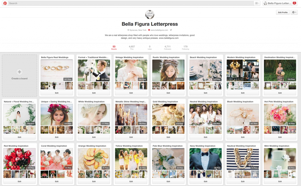 Pinterest tips for Bella Figura dealers