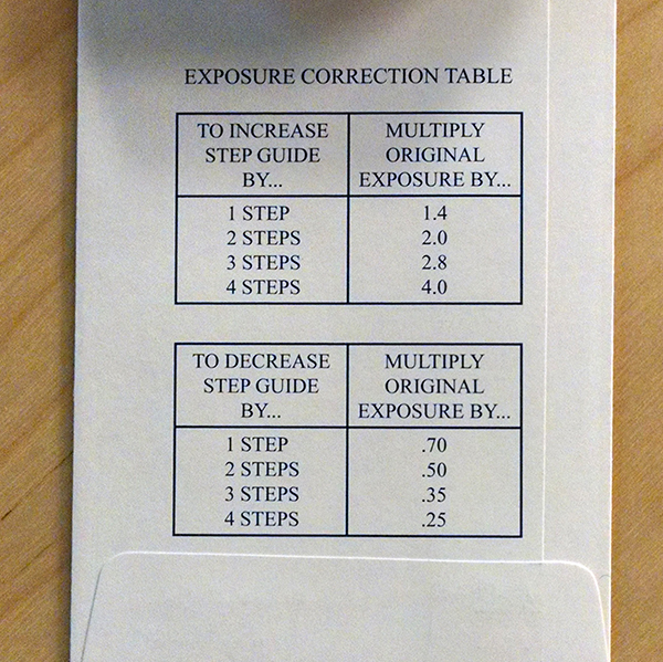 exposure-correction-table-chart